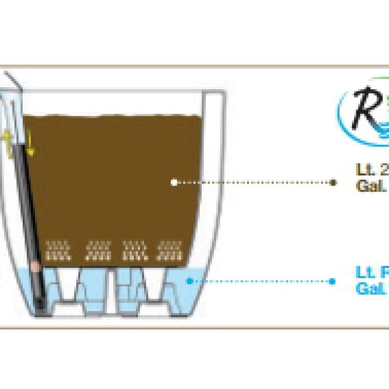 Eiger - Selvvandende krukker