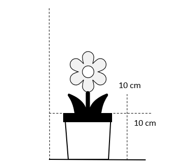 10 cm. firkantet potte - Hvide blomster